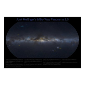 Milky Way Panorama 2.0 Poster