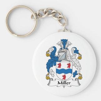 Miller Family Crest Keychain