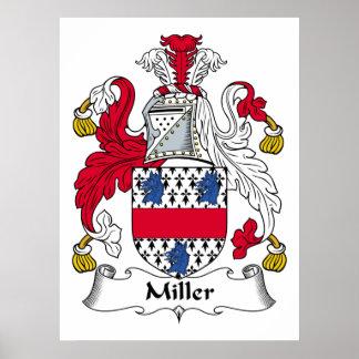 Miller Family Crest Poster