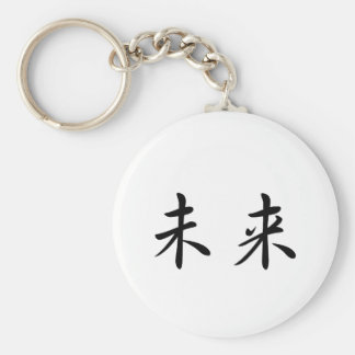 Miller In Japanese is Keychain