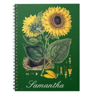 Miller: Sunflower Spiral Note Books