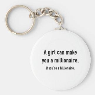 Millionaire Keychain