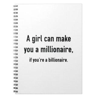 Millionaire Notebook