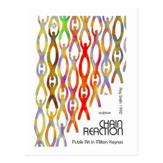 Milton Keynes Chain reaction postcard