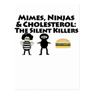 Mimes Nijas Cholesterol Post Cards