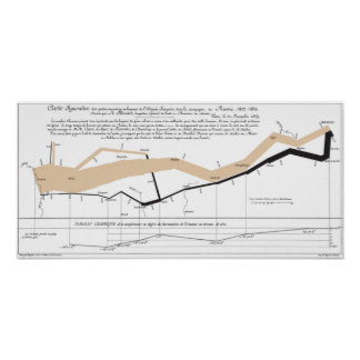 Minard s Flow Map Posters