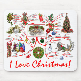 Mind Map of Christmas Mouse Pad