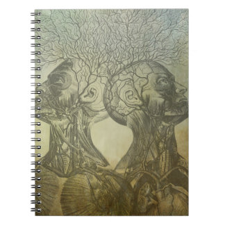 Mindgrower Notebook