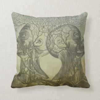 Mindgrower Throws Pillows