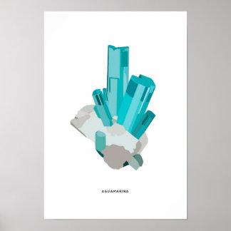 Mineral poster Aquamarine
