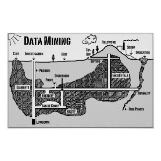 Minería de datos póster