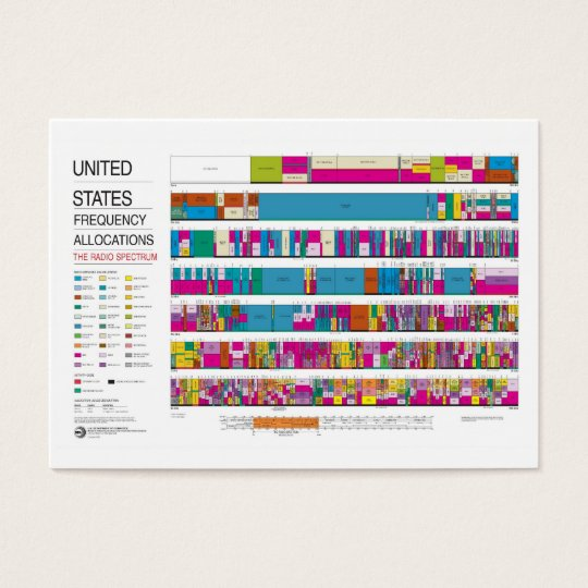 Mini Frequency Allocation Chart Business Card