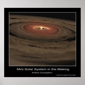 Mini Sistema Solar en la fabricación - el concepto Posters