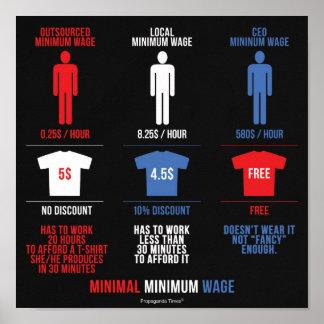 Minimal Minimum Wage. Poster