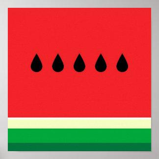Minimalist Watermelon Posters