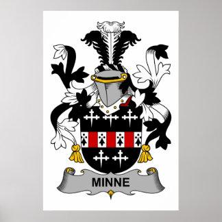 Minne Family Crest Print