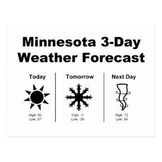 Minnesota Weather Forecast Postcard