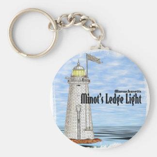 Minots Ledge Basic Round Button Keychain