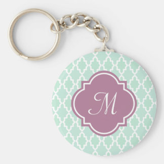 Mint and Plum Moroccan Monogram Keychain