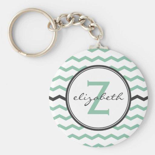 Mint Chevron Monogram Basic Round Button Keychain