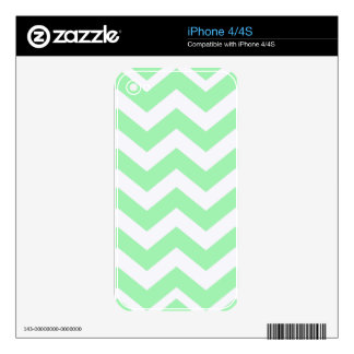Mint Green and White Zigzags Decal For iPhone 4