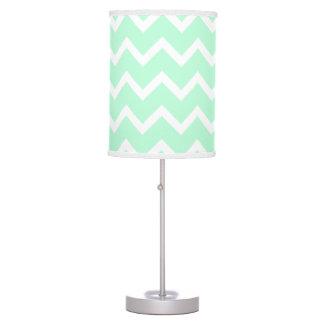 Mint Green Zigzag Chevron Stripes. Desk Lamp