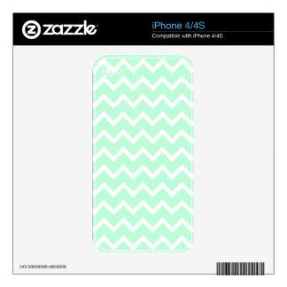 Mint Green Zigzag Chevron Stripes. iPhone 4 Decal
