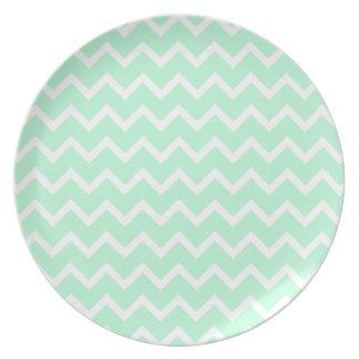 Mint Green Zigzag Chevron Stripes. Party Plate