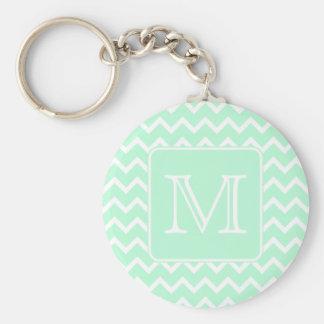Mint Green Zigzag with Custom Monogram. Basic Round Button Keychain