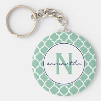 Mint Quatrefoil Monogram Keychain