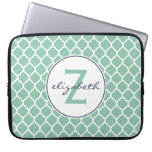 Mint Quatrefoil Monogram Laptop Sleeves