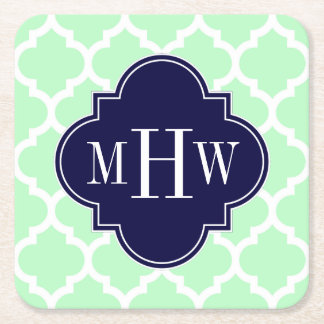 Mint Wht Moroccan #5 Navy Blue 3 Initial Monogram Square Paper Coaster