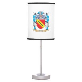 Minto Coat of Arms - Family Crest Desk Lamps