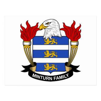 Minturn Family Crest Postcard