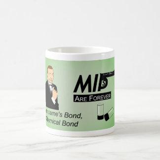 MIPs are forever mug