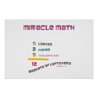 Miracle Math Posters