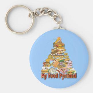 Mis bocados de Junk Food del ~ de la pirámide de Llavero Redondo Tipo Pin