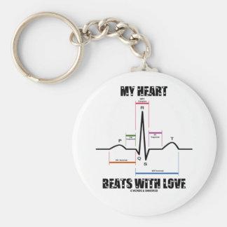 Mis golpes de corazón con el amor (electrocardiogr llavero redondo tipo pin