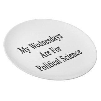 Mis miércoles están para la ciencia política platos