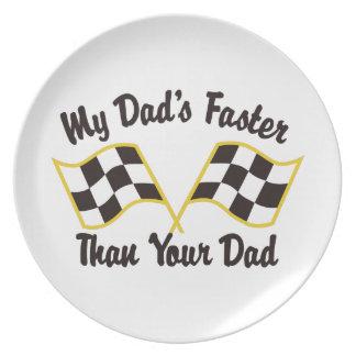Mis papás más rápidamente plato
