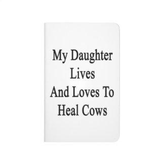 Mis vidas y amores de la hija para curar vacas cuadernos