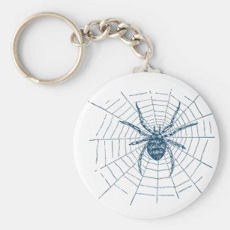 Miscellaneous - Blue Vintage: Spiderweb Keychain