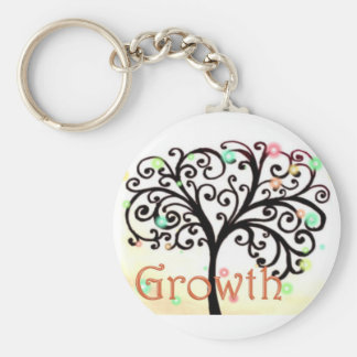 Miscellaneous Products Keychain