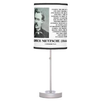Misfortune Favorable Conditions Growth Nietzsche Desk Lamp