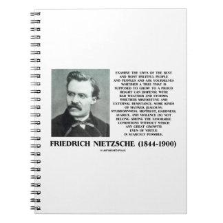Misfortune Favorable Conditions Growth Nietzsche Notebook