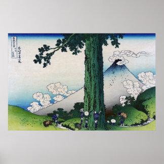 Mishima Pass in Kai Province, Hokusai Poster