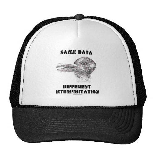 Misma diversa interpretación de los datos (conejo  gorras
