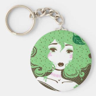 Miss Mint Choco-chip Basic Round Button Keychain