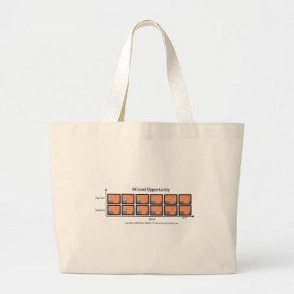 Missed Opportunity Elephant Strips Bag