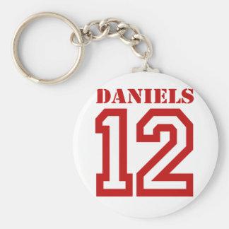 MITCH DANIELS EN 12 LLAVERO REDONDO TIPO PIN
